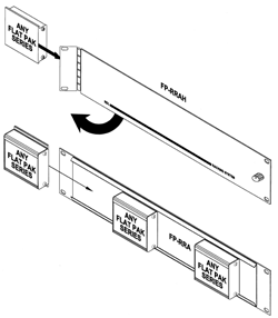 RDL-Rack-Adapter