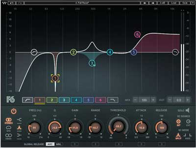 Waves Audio Announces F6 Dynamic EQ Update: Now with Real-Time Frequency Spectrum Analyzer