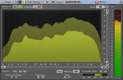 Voxengo SPAN 3.2 FFT spectrum analyzer plugin released